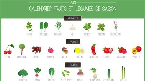 jeux de cuisine salade calendrier des fruits et légumes de saison juin