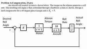 Solved  Problem 4  Compensation  20 Pts  An Aircraft Roll