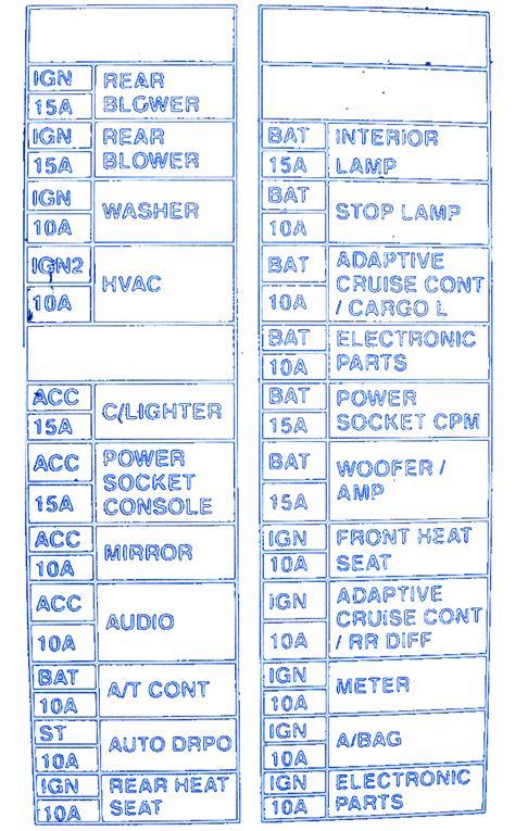 Nissan Fuse Box Diagram 2002 by Nissan Sentra Spec V 2002 Fuse Box Block Circuit Breaker