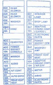 Nissan Sentra Spec V 2002 Fuse Box  Block Circuit Breaker Diagram
