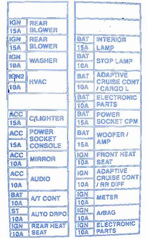 1999 Nissan Sentra Fuse Box Diagram Michel Coulareau 41413 Enotecaombrerosse It