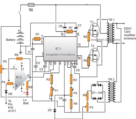 sg3525 inverter circuit pdf ourclipart
