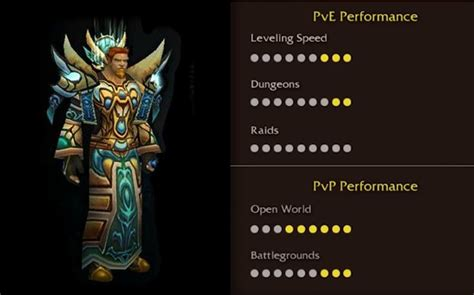 wow classic class guide skill ceiling holy pvp disc priests picking pve