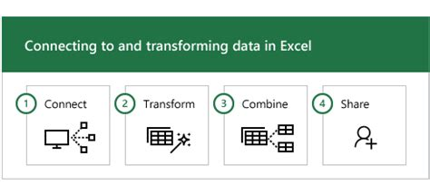 change prezi template once youve started getting started with get transform in excel 2016 excel