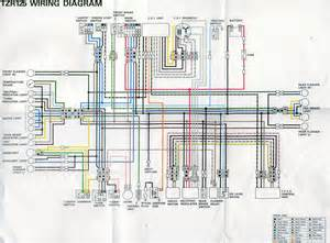 similiar tao tao 125cc wiring diagram keywords pin cdi ignition wiring diagram on tao 125cc atv wiring diagrams
