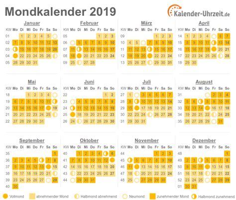 mondkalender mit tierkreiszeichen mondkalender 2019 vollmond neumond mondphasen