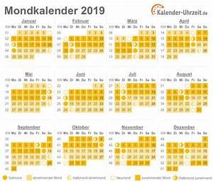 Mondphase Berechnen : mondkalender 2019 vollmond neumond mondphasen online ~ Themetempest.com Abrechnung