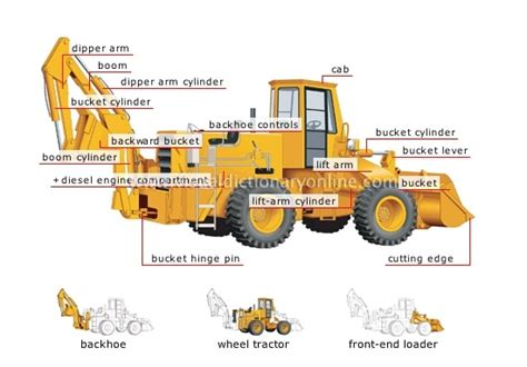 Hydraulic Modification Definition by Photos For Front End Loader Parts Diagram Anything About