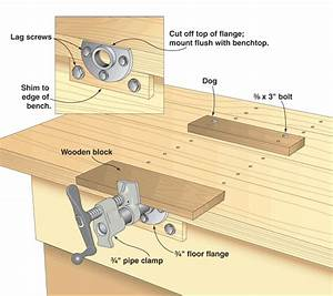 How to Build Wood Vise PDF Plans