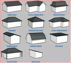 Simple Mansard Roof Styles Placement by Best 25 Roof Styles Ideas On Roof Truss