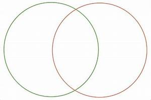 Venn Diagram Template Word Document