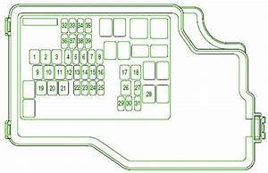 Mazda3 2010 Engine Compartment Fuse Box Diagram  U2013 Auto
