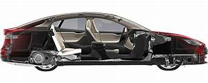 Breaking Down Tesla U2019s Captivating Model S