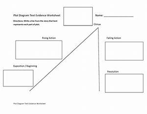 Plot Diagram Text Evidence Worksheet