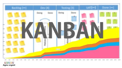 understanding kanban  agile framework youtube