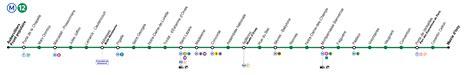 porte de versailles metro ligne 12 m 233 tro ratp ligne 12