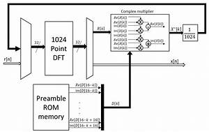 solid state relay basic wiring schematic diagram With schematic symbol in addition solid state relay circuit diagram as well