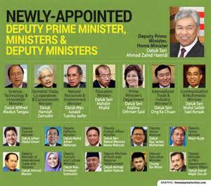 Cabinet Minister And Minister Of State Difference by Sabah State Assembly Speaker Ready For Federal Duty