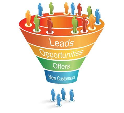 Effective Lead Management: Smart Steps for a Profitable ...