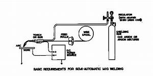 Pwl issue 015 dilution nb ti joining spherical vessel for Mig welding diagram pwl issue 015dilution nbti joining