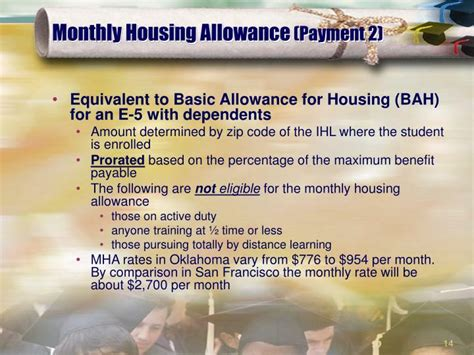 Basic Allowance For Housing by Ppt Oklahoma State Accrediting Agency Powerpoint