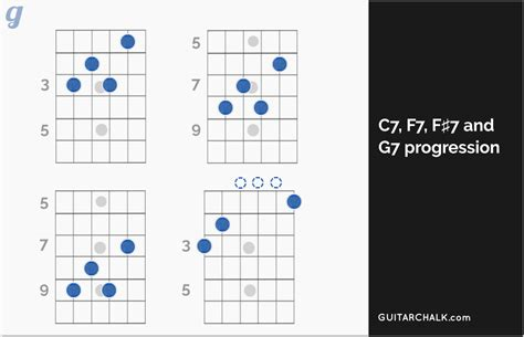 blues guitar chords progressions   theory involved