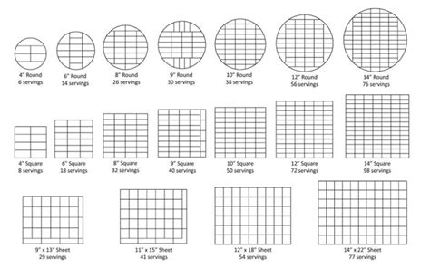 cake serving chart my sugar creations 001943746 m cake serving chart