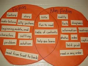 Mythology Fiction Vs Science Fiction Venn Diagram