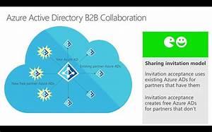Azure Active Directory B2b Collaboration Demo