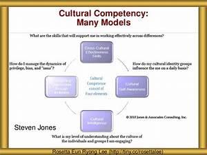 Public Workshop... Cultural Competency