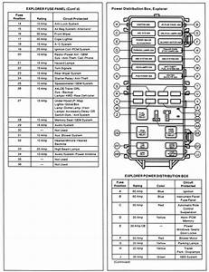 I Need A Fuse Box Diagram Of A 98 Explorer 8 Cyl 5 0l Fi