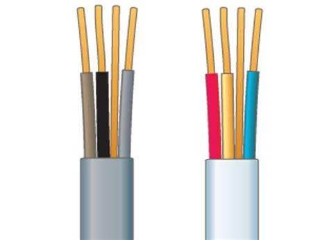 understand electrical cables flexes fuses