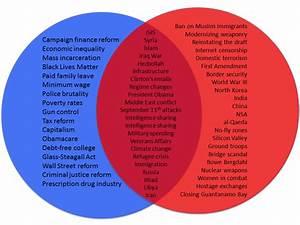 Chart  How The Cnn Republican Debate In Las Vegas Compared
