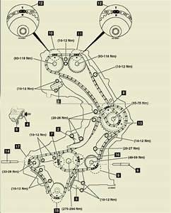 Distribucion De Hyundai Starex 2002