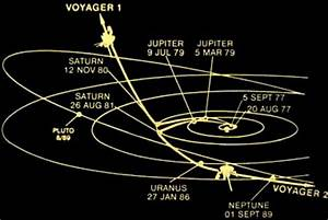 UCR Space Physics