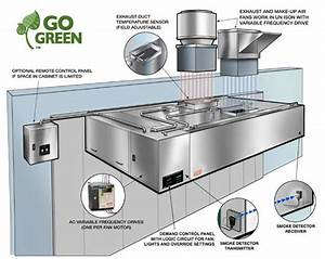 kitchen brilliant commercial hoods exhaust fan for hood With commercial kitchen exhaust system design