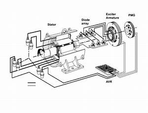 Gas Generator Diagram