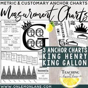 5th Grade Conversion Chart Measurement Conversion Anchor Chart Metric Customary