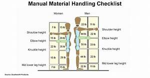 How To Inexpensively Reduce Material Handling Injuries