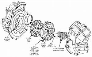 1990 Audi 200 2 2l Fi Turbo Sohc 5cyl