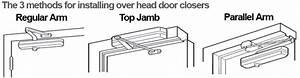 Door Closers Adjustment  U0026 Grade 1 Door Closers Templates