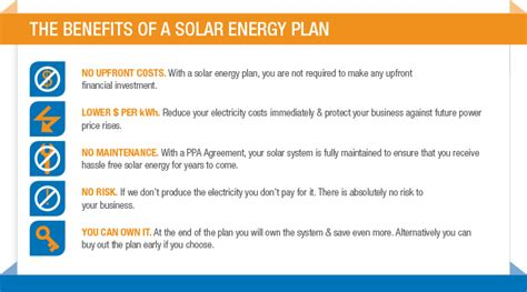 Freedom Boat Club Employee Benefits by Purchase Power Agreement Solar Images Agreement Letter