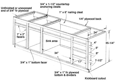 kitchen cabinet construction plans pdf cabinet building basics for diy ers how to