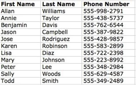 cell phone numbers sms marketing for restaurants the money is in the list