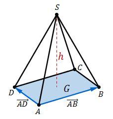 volumen pyramide berechnen volumen einer pyramide