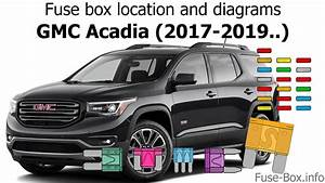 Fuse Box Location And Diagrams  Gmc Acadia  2017