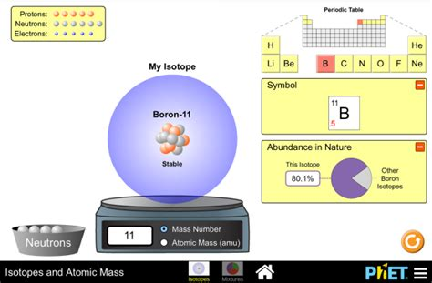 Isotopes And Atomic Mass  Isotopes  Atomic Mass  Phet Interactive Simulations