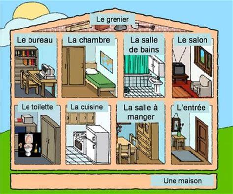 francés en el cole la chambre la maison et les