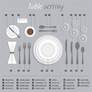 Table Setting Diagram And Dinner Etiquette Reminders