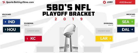 printable  nfl playoffs bracket   win super